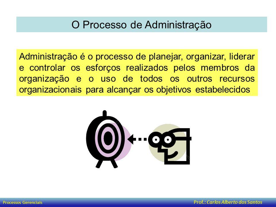 Direção Planejamento Controle Organização AS FUNÇÕES DO ADMINISTRADOR Processos Gerenciais Prof.: Carlos Alberto dos Santos