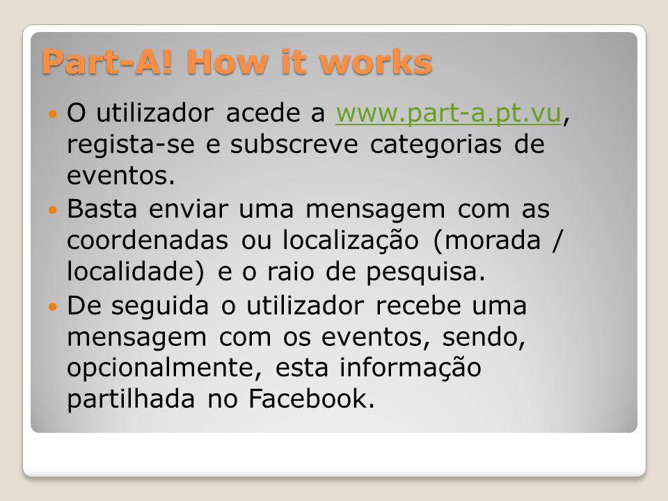 Part-A! How it works O utilizador acede a www.part-a.pt.vu, regista-se e subscreve categorias de eventos.www.part-a.pt.vu Basta enviar uma mensagem co
