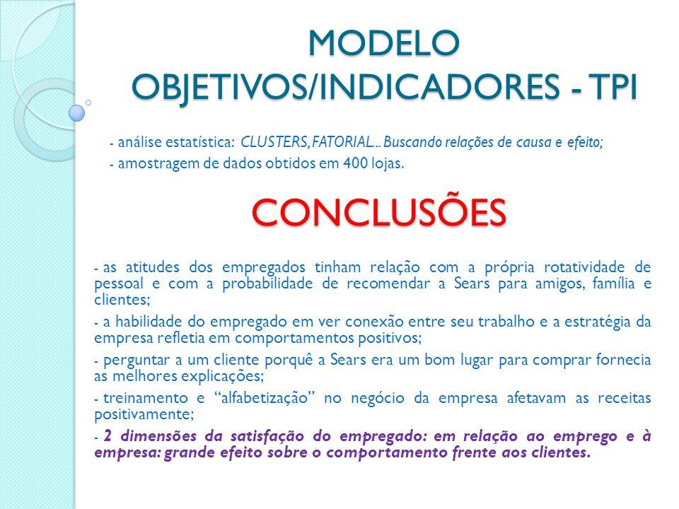 MODELO OBJETIVOS/INDICADORES - TPI - análise estatística: CLUSTERS, FATORIAL...