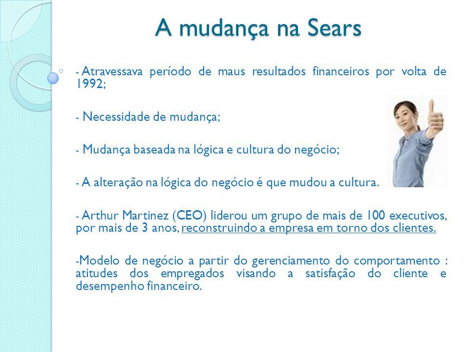 A mudança na Sears - Atravessava período de maus resultados financeiros por volta de 1992; - Necessidade de mudança; - Mudança baseada na lógica e cultura do negócio; - A alteração na lógica do negócio é que mudou a cultura.