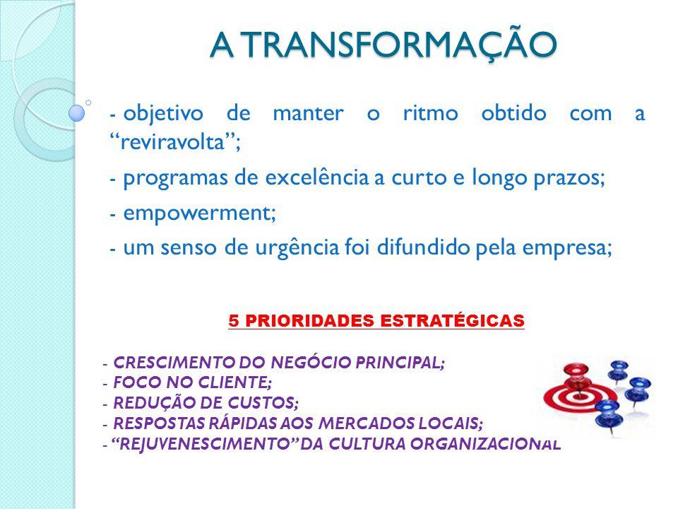 A TRANSFORMAÇÃO - objetivo de manter o ritmo obtido com a reviravolta ; - programas de excelência a curto e longo prazos; - empowerment; - um senso de urgência foi difundido pela empresa; 5 PRIORIDADES ESTRATÉGICAS - CRESCIMENTO DO NEGÓCIO PRINCIPAL; - FOCO NO CLIENTE; - REDUÇÃO DE CUSTOS; - RESPOSTAS RÁPIDAS AOS MERCADOS LOCAIS; - REJUVENESCIMENTO DA CULTURA ORGANIZACIONAL