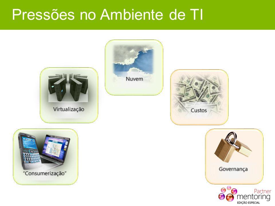 """Pressões no Ambiente de TI Nuvem """"Consumerização"""" Custos Governança Virtualização"""