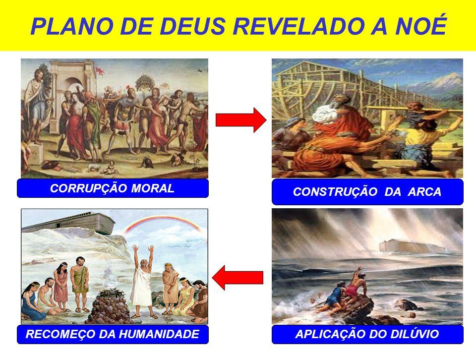 PLANO DE DEUS REVELADO A NOÉ CORRUPÇÃO MORAL RECOMEÇO DA HUMANIDADEAPLICAÇÃO DO DILÚVIO CONSTRUÇÃO DA ARCA