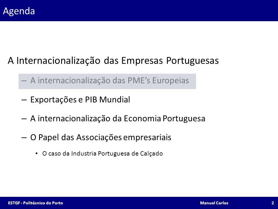 Peso das Exportações no PIB - Mundo Fonte: FMI, APICCAPS 13ESTGF - Politécnico do Porto Manuel Carlos