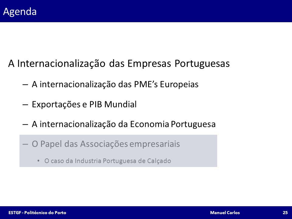 Agenda A Internacionalização das Empresas Portuguesas – A internacionalização das PME's Europeias – Exportações e PIB Mundial – A internacionalização
