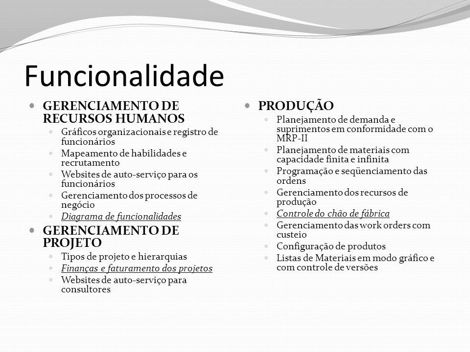 Funcionalidade GERENCIAMENTO DE RECURSOS HUMANOS Gráficos organizacionais e registro de funcionários Mapeamento de habilidades e recrutamento Websites