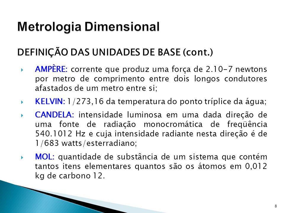 DEFINIÇÃO DAS UNIDADES DE BASE (cont.) UNIDADES SUPLEMENTEARES 9