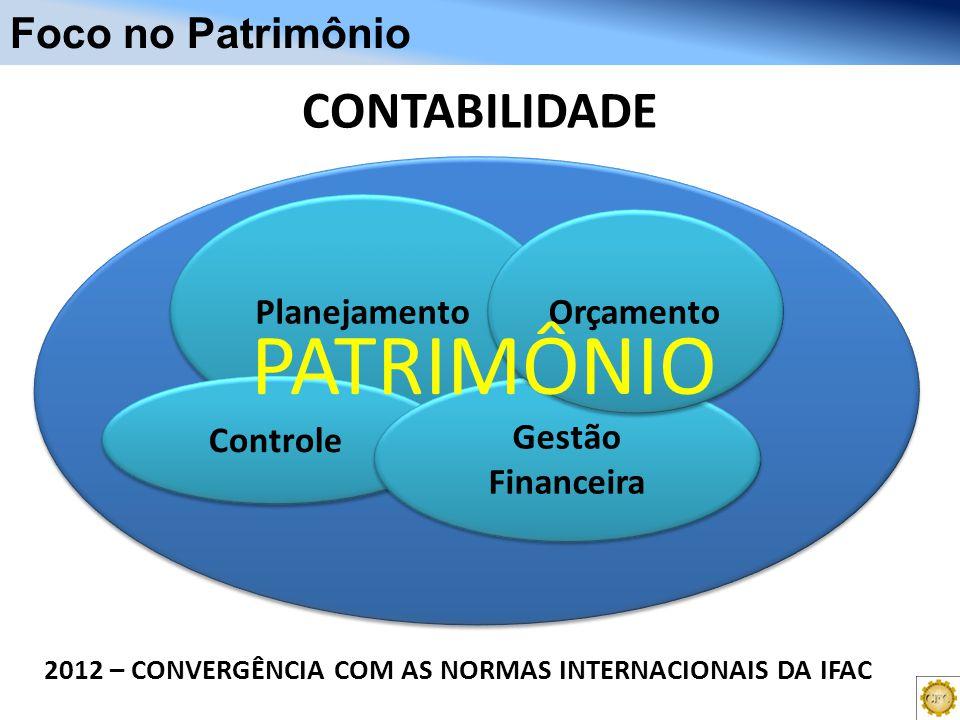 As Demonstrações Contábeis devem: Ser divulgadas com a apresentação dos valores correspondentes ao período anterior.