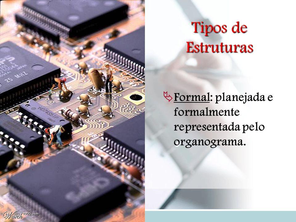 Tipos de Estruturas  Formal: planejada e formalmente representada pelo organograma.
