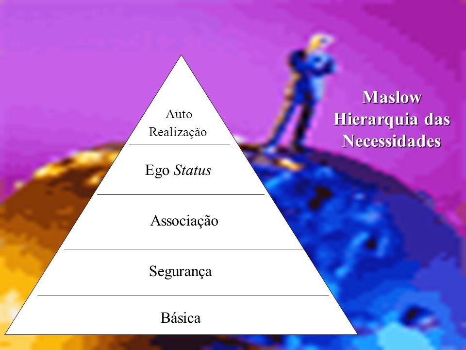 Maslow Hierarquia das Necessidades Básica Segurança Associação Ego Status Auto Realização