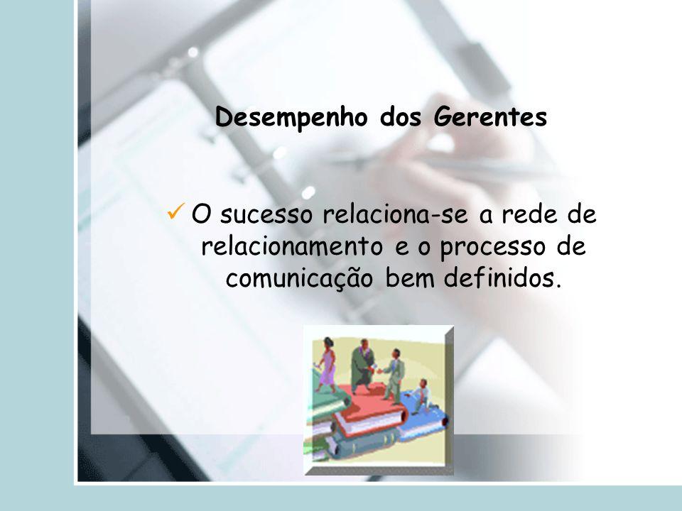 Desempenho dos Gerentes O sucesso relaciona-se a rede de relacionamento e o processo de comunicação bem definidos.