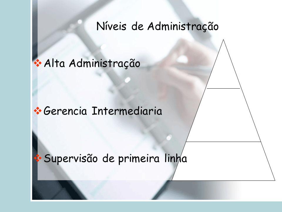 Níveis de Administração  Alta Administração  Gerencia Intermediaria  Supervisão de primeira linha