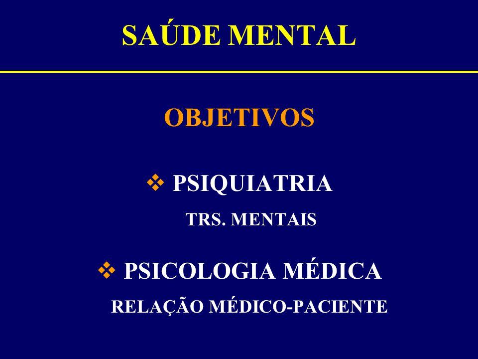 SAÚDE MENTAL OBJETIVOS  PSIQUIATRIA TRS. MENTAIS  PSICOLOGIA MÉDICA RELAÇÃO MÉDICO-PACIENTE