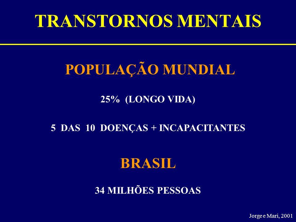 TRANSTORNOS MENTAIS POPULAÇÃO MUNDIAL Jorge e Mari, 2001 25% (LONGO VIDA) 5 DAS 10 DOENÇAS + INCAPACITANTES BRASIL 34 MILHÕES PESSOAS