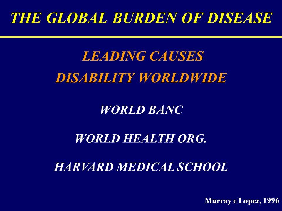 DISABILITY-ADJUSTED LIFE-YEARS (DALYs) Principais causas de incapacitação (OMS - 2001) Ambos os sexos - 15 a 44 anos de idade The Glolal Burden of Diseases.