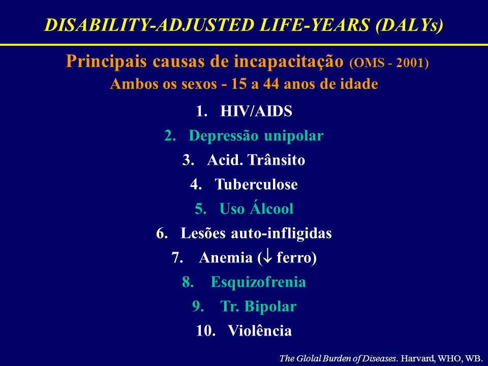 DISABILITY-ADJUSTED LIFE-YEARS (DALYs) Principais causas de incapacitação (OMS - 2001) Ambos os sexos - 15 a 44 anos de idade The Glolal Burden of Dis