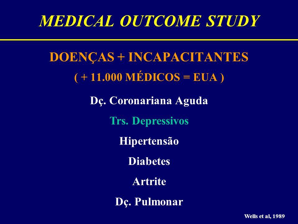 MEDICAL OUTCOME STUDY DOENÇAS + INCAPACITANTES ( + 11.000 MÉDICOS = EUA ) Wells et al, 1989 Dç. Coronariana Aguda Trs. Depressivos Hipertensão Diabete