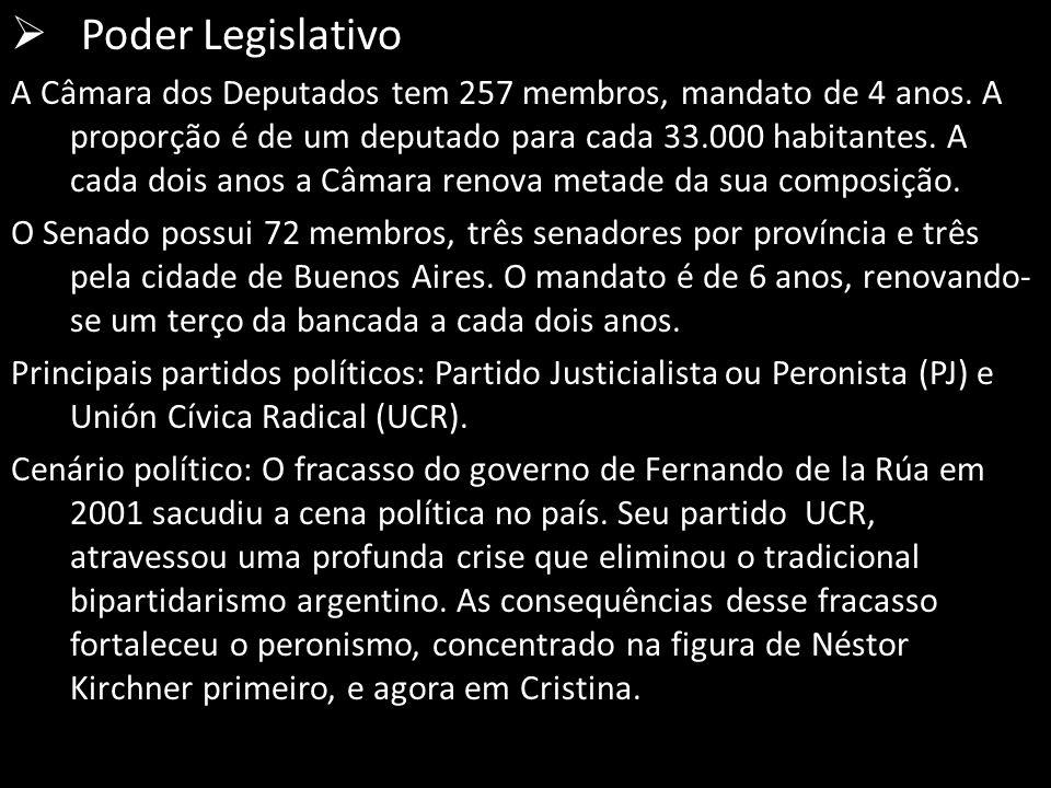  Poder Legislativo A Câmara dos Deputados tem 257 membros, mandato de 4 anos.
