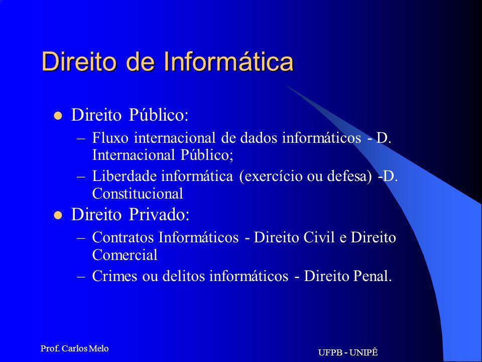 UFPB - UNIPÊ Prof. Carlos Melo Direito de Informática: É o conjunto de normas jurídicas tendentes a regulamentar a utilização da informática em seus m