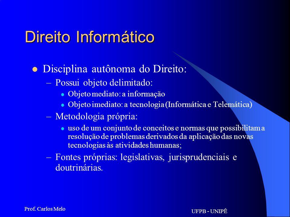 UFPB - UNIPÊ Prof. Carlos Melo Direito de Informática Direito Público: –Fluxo internacional de dados informáticos - D. Internacional Público; –Liberda