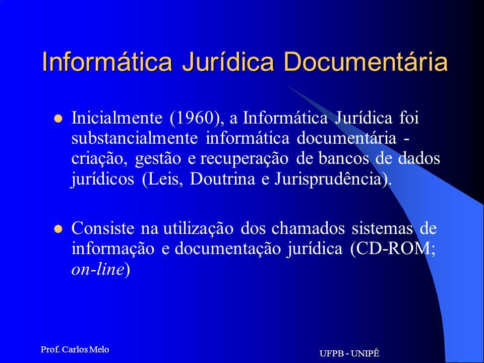 UFPB - UNIPÊ Prof. Carlos Melo Informática Jurídica Informática Jurídica Documentária Informática Jurídica de Gestão Informática Jurídica Decisional
