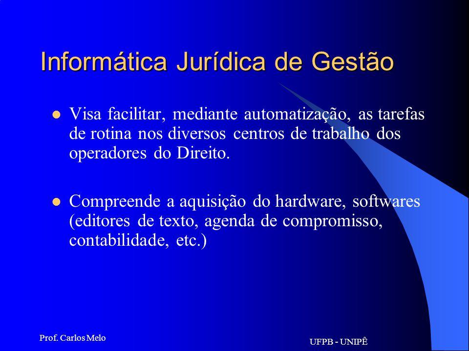 UFPB - UNIPÊ Prof. Carlos Melo Informática Jurídica de Gestão A partir de 1970 - Auxilio no gerenciamento de determinados atos jurídicos (como certidõ
