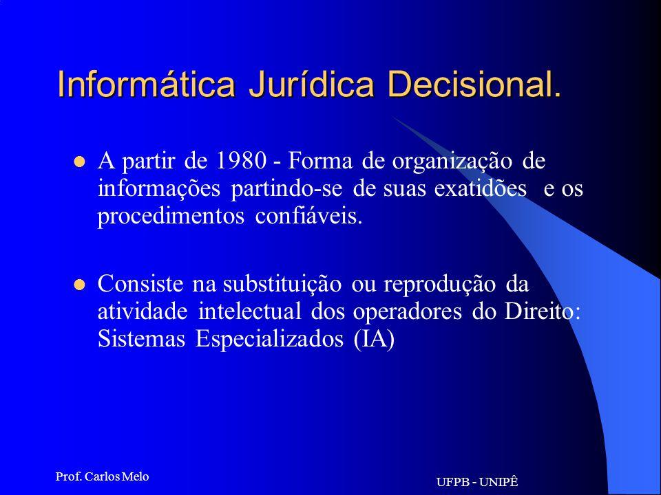 UFPB - UNIPÊ Prof. Carlos Melo Informática Jurídica de Gestão Visa facilitar, mediante automatização, as tarefas de rotina nos diversos centros de tra