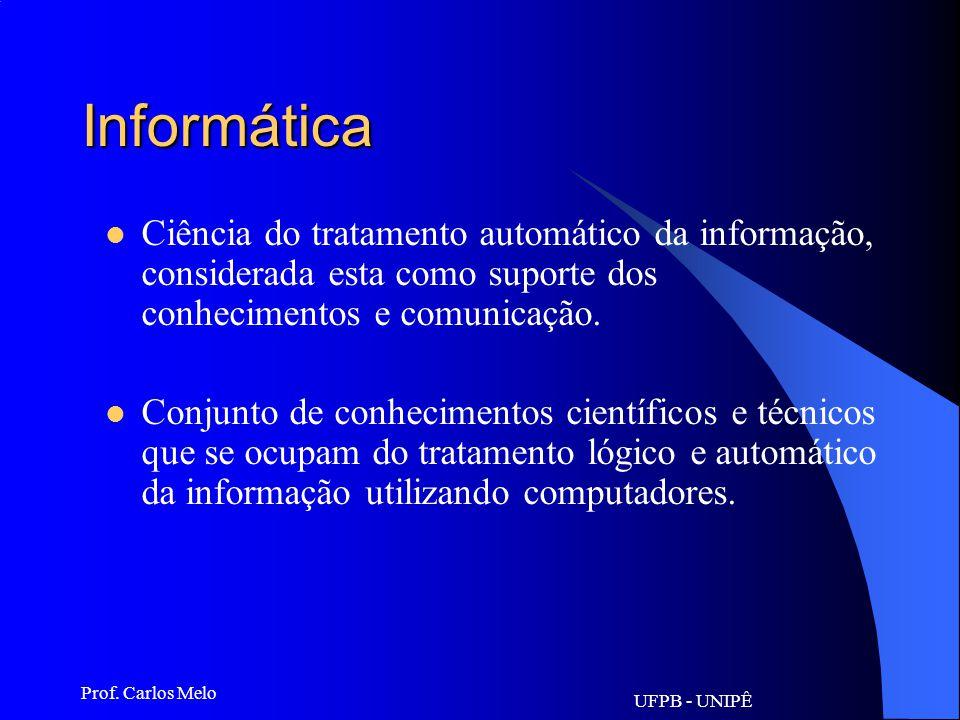 UFPB - UNIPÊ Prof. Carlos Melo Informática Jurídica Ponto 1: Conceito; Histórico; Termos técnicos.