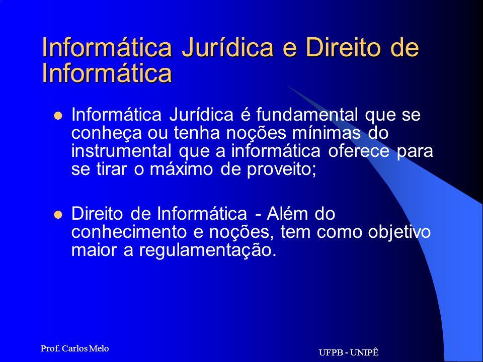 UFPB - UNIPÊ Prof. Carlos Melo Evolução da Informática Jurídica: Como disciplina, teve início com a informática documental (bancos de dados); a inform