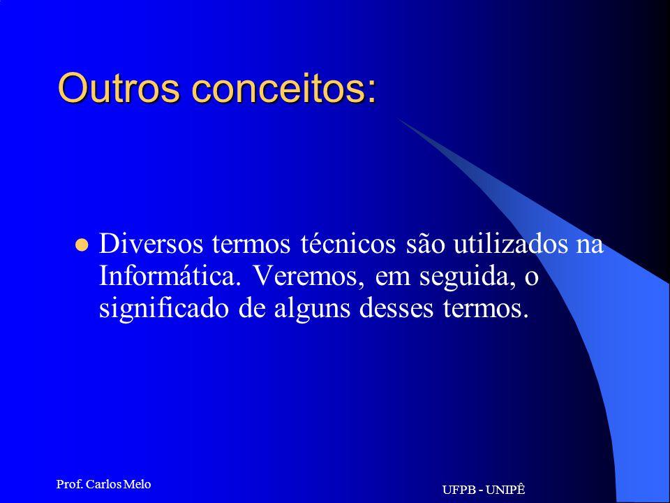 UFPB - UNIPÊ Prof. Carlos Melo Inteligência Artificial Para tanto, torna-se imprescindível conhecer (ou descobrir) o método do Direito, considerando-s