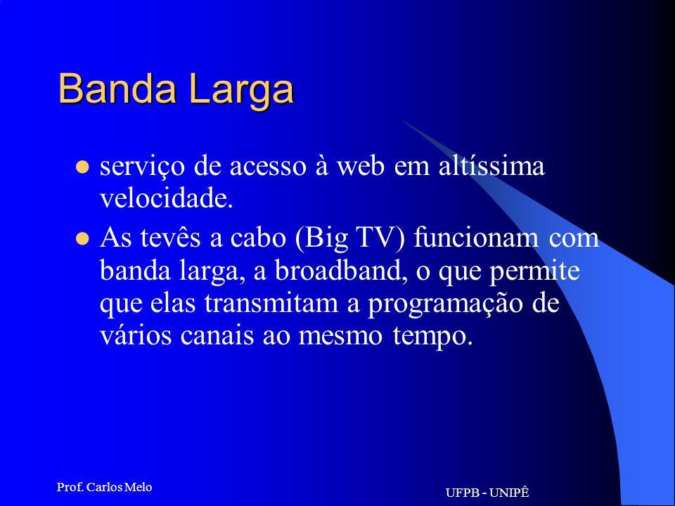 UFPB - UNIPÊ Prof. Carlos Melo Banda de Passagem: –Também chamada de largura de faixa, significa a capacidade de transmissão de informações de um cana
