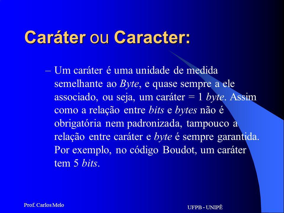 UFPB - UNIPÊ Prof. Carlos Melo Byte: –Supõe-se que o termo byte tenha surgido da expressão binary term (termo binário). Significa uma determinada quan