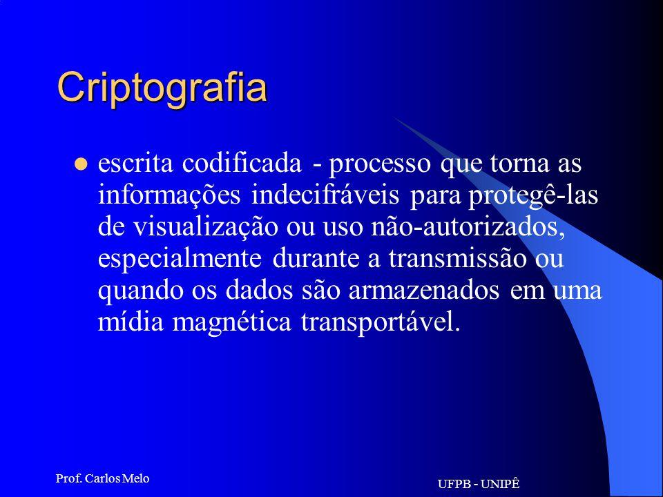 UFPB - UNIPÊ Prof. Carlos Melo Cibernética ciência com inúmeras ramificações, uma delas a computação. Em computação, a cibernética trata da comunicaçã
