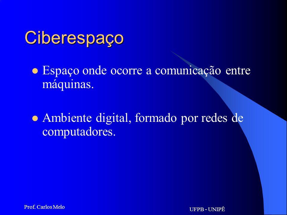 UFPB - UNIPÊ Prof. Carlos Melo Cyberspace o território não físico por onde os dados são transportados de um sistema para outro. espaço virtual pelo qu