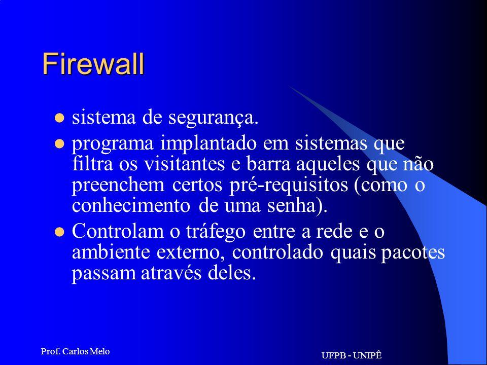 UFPB - UNIPÊ Prof. Carlos Melo Download baixar um arquivo ou documento de outro computador – descarregar. quando fazemos o caminho inverso, ao enviarm