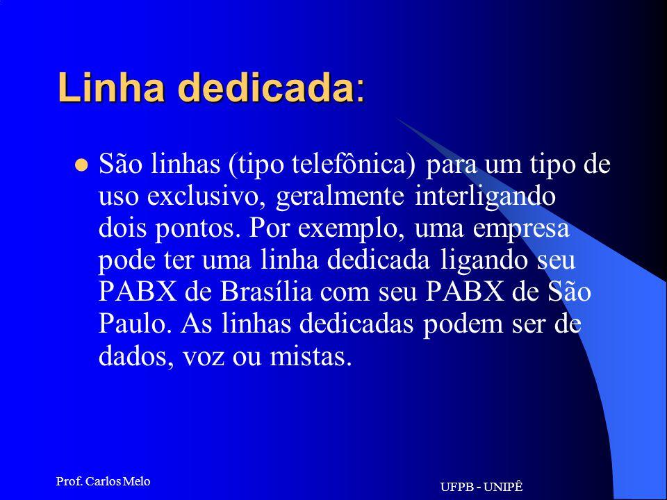 UFPB - UNIPÊ Prof. Carlos Melo Hacker palavra inglesa, cujo sentido original, há um milênio, era retalhar, hoje designa um invasor de sistemas alheios