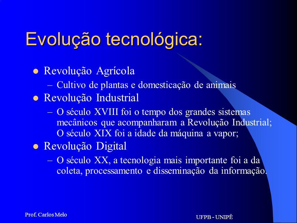UFPB - UNIPÊ Prof. Carlos Melo Informática O termo atual Informática foi cunhado na França (Informatique), dando também origem ao correspondente inglê