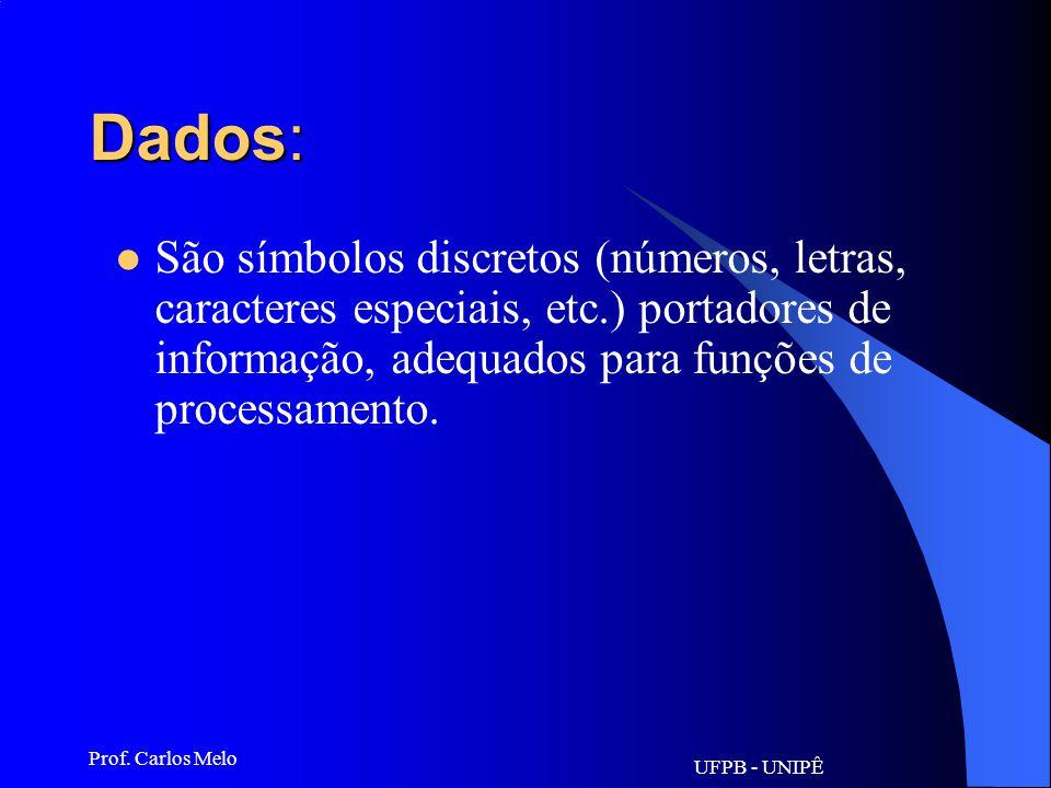 UFPB - UNIPÊ Prof. Carlos Melo Modem: É um dispositivo destinado a permitir o uso de linhas telefônicas para interconectar entre si computadores ou co