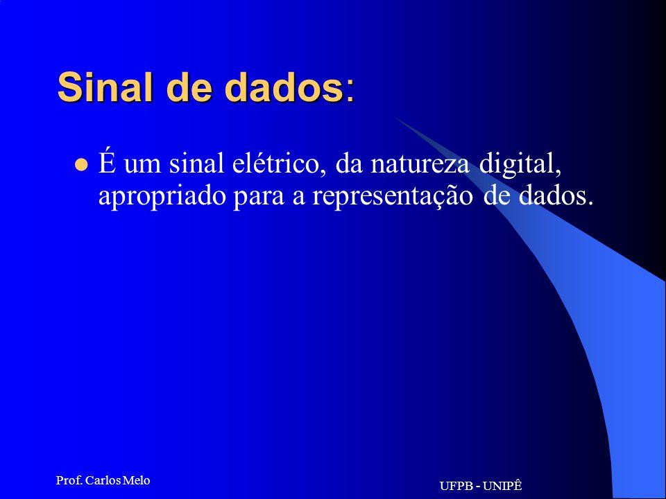 UFPB - UNIPÊ Prof. Carlos Melo Dados: São símbolos discretos (números, letras, caracteres especiais, etc.) portadores de informação, adequados para fu