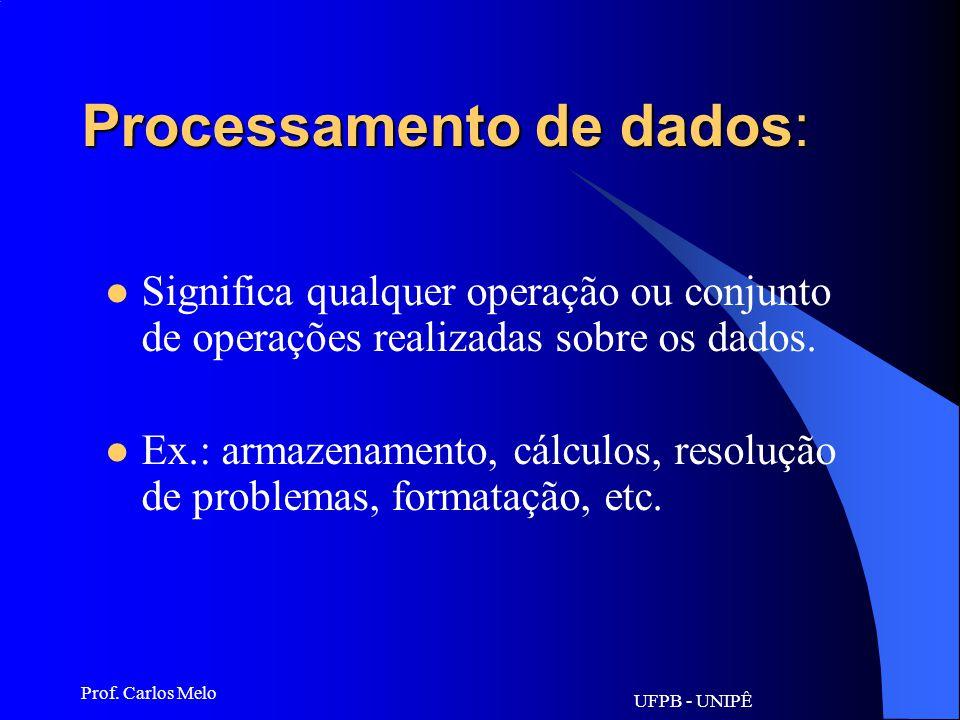 UFPB - UNIPÊ Prof. Carlos Melo Sinal de dados: É um sinal elétrico, da natureza digital, apropriado para a representação de dados.