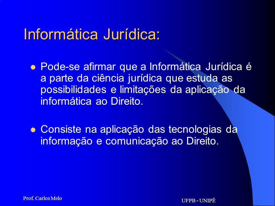 UFPB - UNIPÊ Prof. Carlos Melo Definições básicas: Que vem a ser Informática Jurídica? Como se define Direito de Informática?