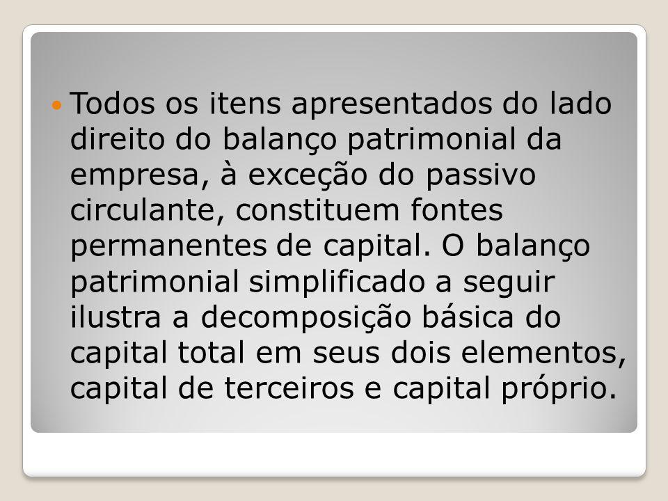 Todos os itens apresentados do lado direito do balanço patrimonial da empresa, à exceção do passivo circulante, constituem fontes permanentes de capit