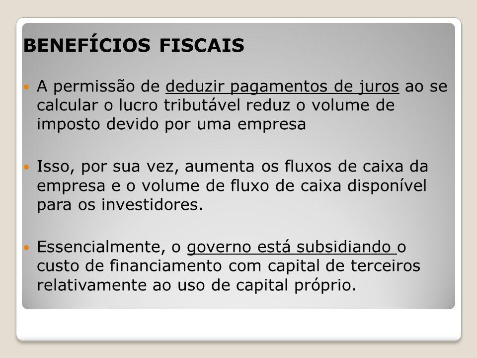 BENEFÍCIOS FISCAIS A permissão de deduzir pagamentos de juros ao se calcular o lucro tributável reduz o volume de imposto devido por uma empresa Isso,