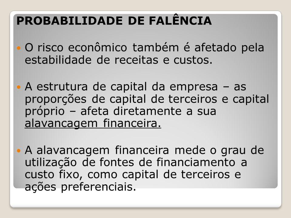 PROBABILIDADE DE FALÊNCIA O risco econômico também é afetado pela estabilidade de receitas e custos. A estrutura de capital da empresa – as proporções