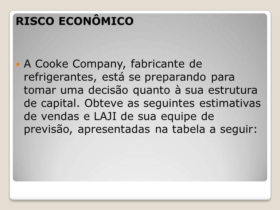 RISCO ECONÔMICO A Cooke Company, fabricante de refrigerantes, está se preparando para tomar uma decisão quanto à sua estrutura de capital. Obteve as s