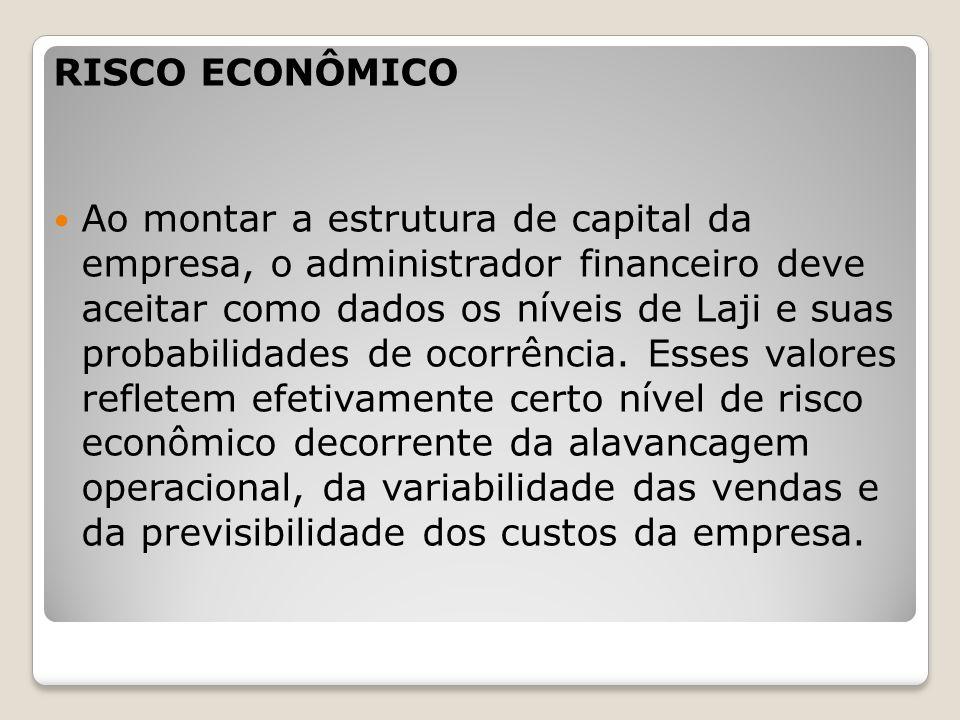 RISCO ECONÔMICO Ao montar a estrutura de capital da empresa, o administrador financeiro deve aceitar como dados os níveis de Laji e suas probabilidade