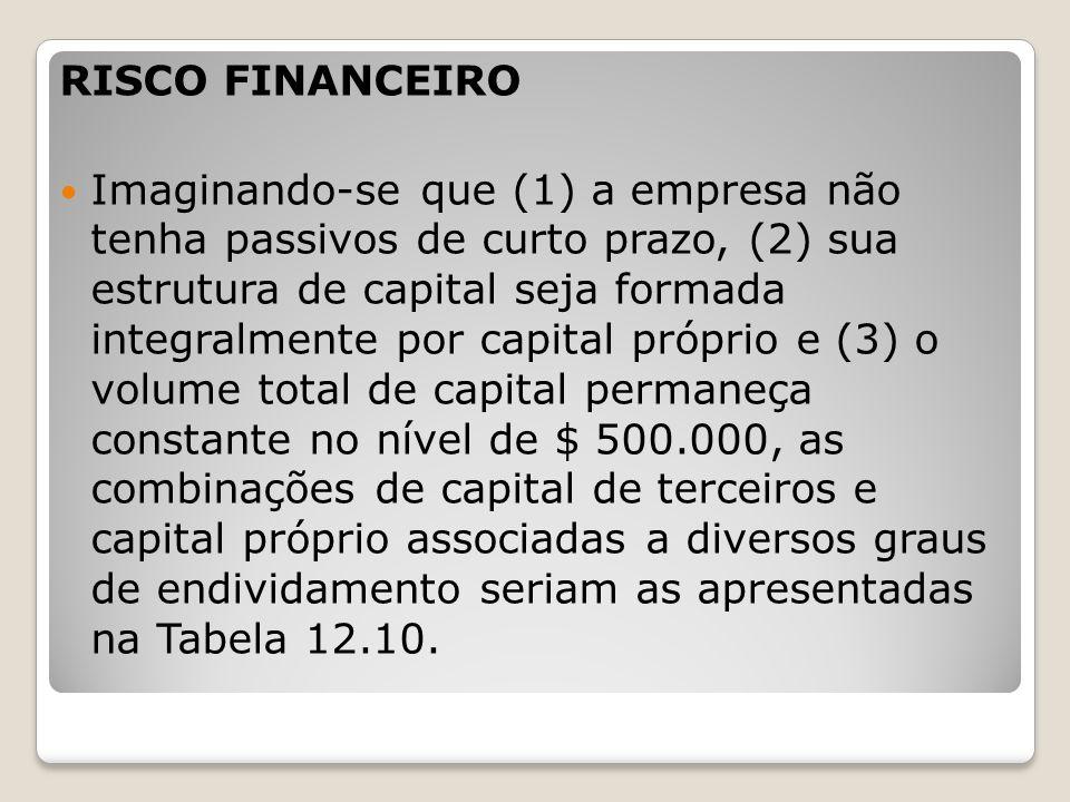 RISCO FINANCEIRO Imaginando-se que (1) a empresa não tenha passivos de curto prazo, (2) sua estrutura de capital seja formada integralmente por capita