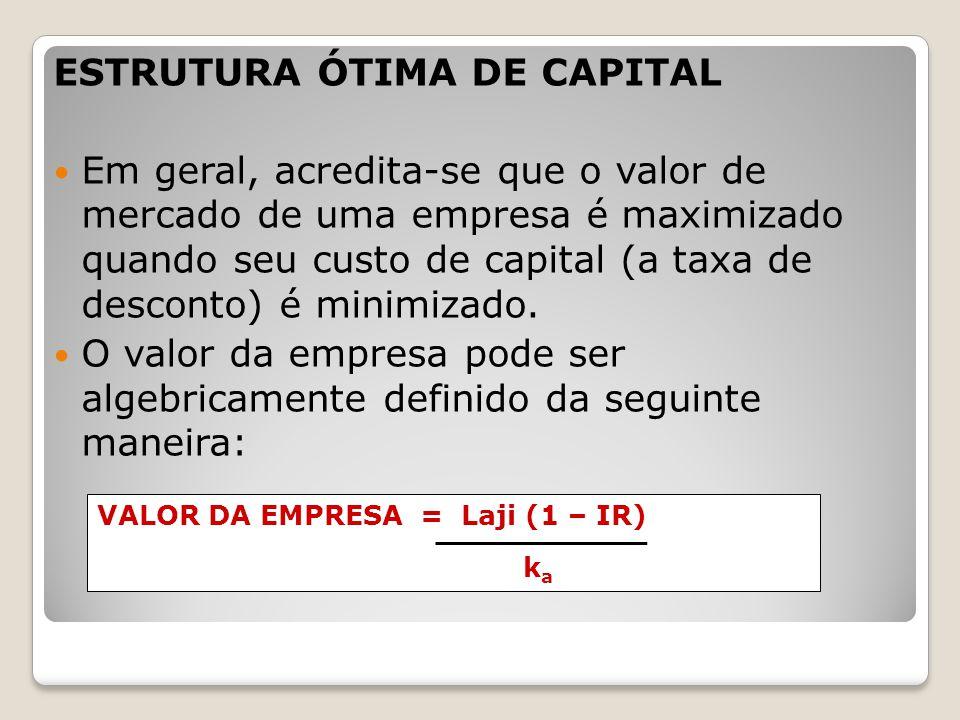ESTRUTURA ÓTIMA DE CAPITAL Em geral, acredita-se que o valor de mercado de uma empresa é maximizado quando seu custo de capital (a taxa de desconto) é