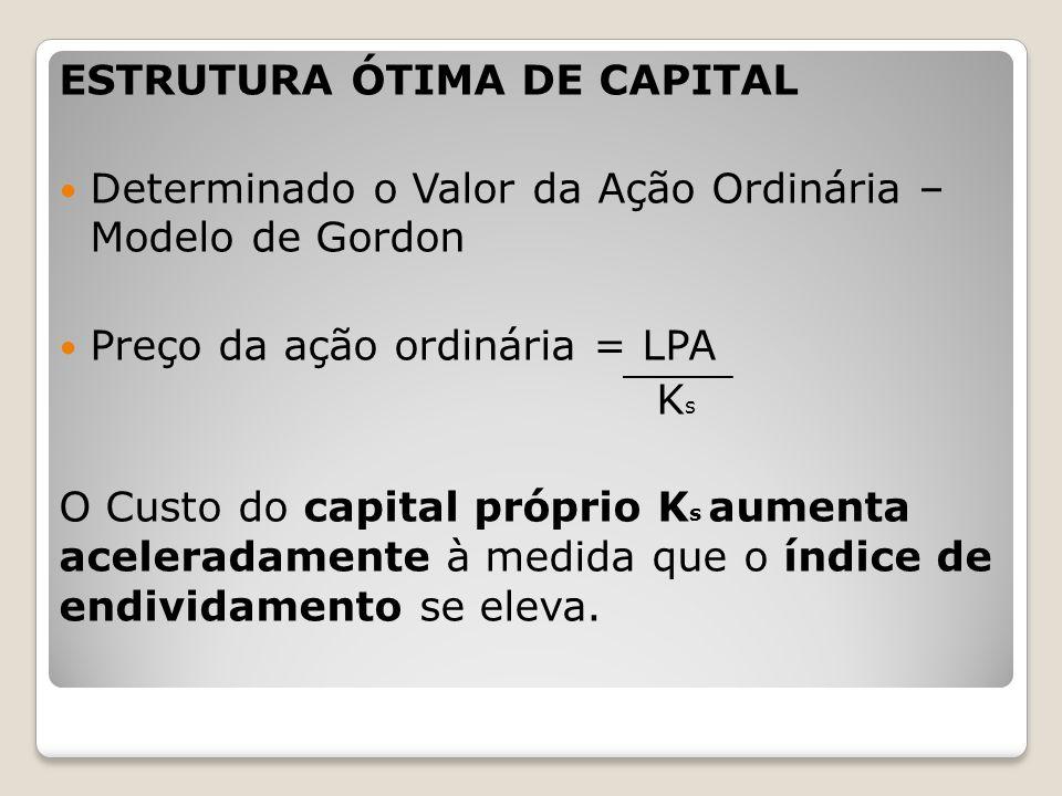 ESTRUTURA ÓTIMA DE CAPITAL Determinado o Valor da Ação Ordinária – Modelo de Gordon Preço da ação ordinária = LPA K s O Custo do capital próprio K s a