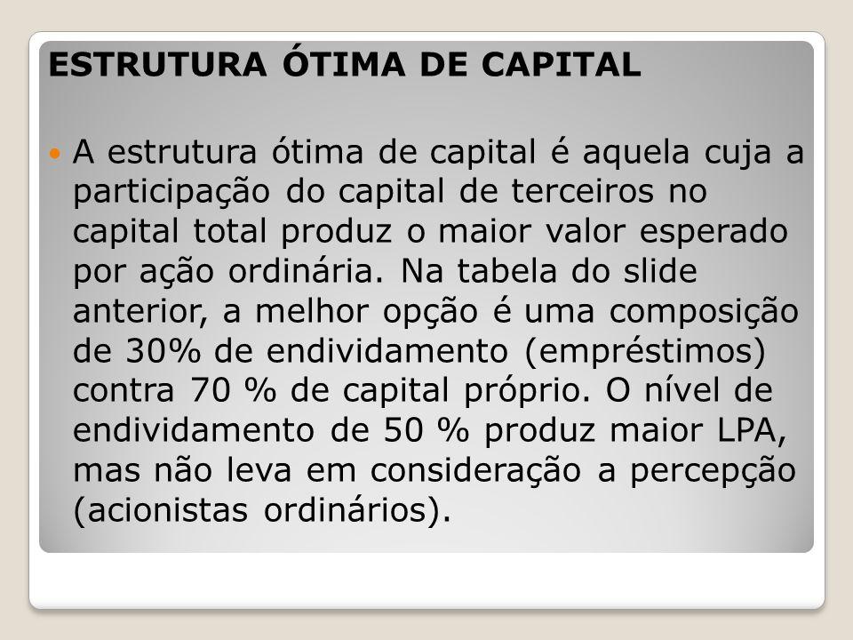 A estrutura ótima de capital é aquela cuja a participação do capital de terceiros no capital total produz o maior valor esperado por ação ordinária. N